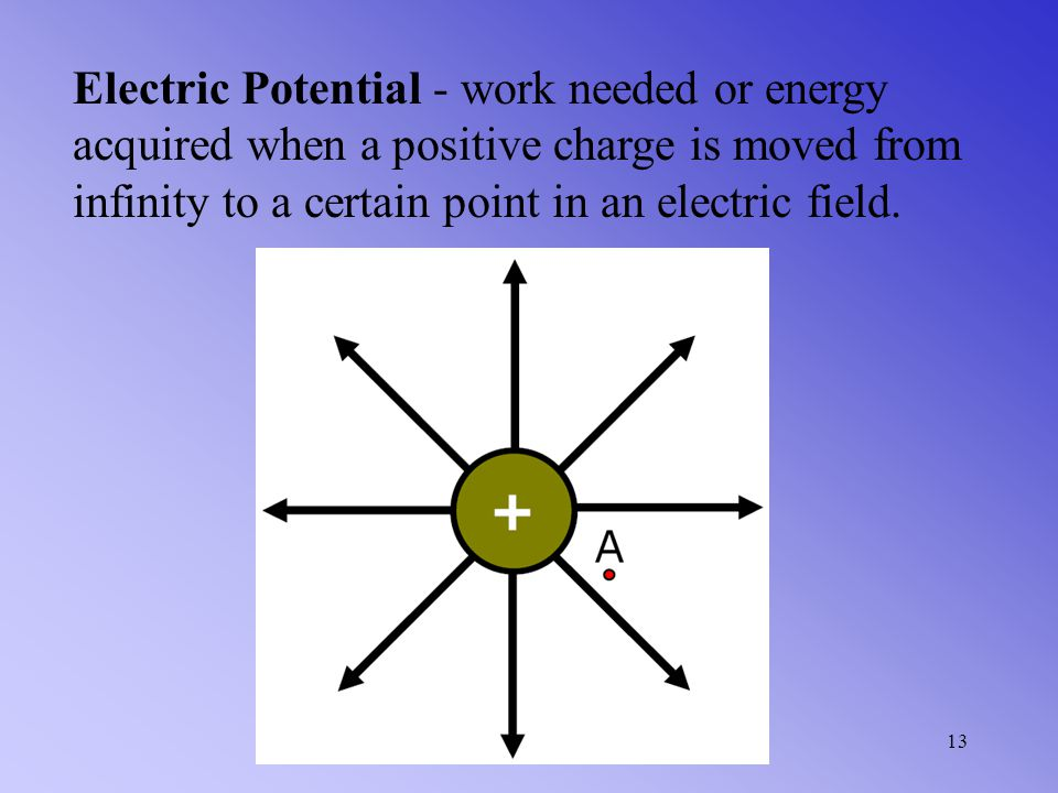 """Voltage can be thought of as, """"The driving force which causes the current to flow"""" Current flows from high electric potential to low electric potentia"""