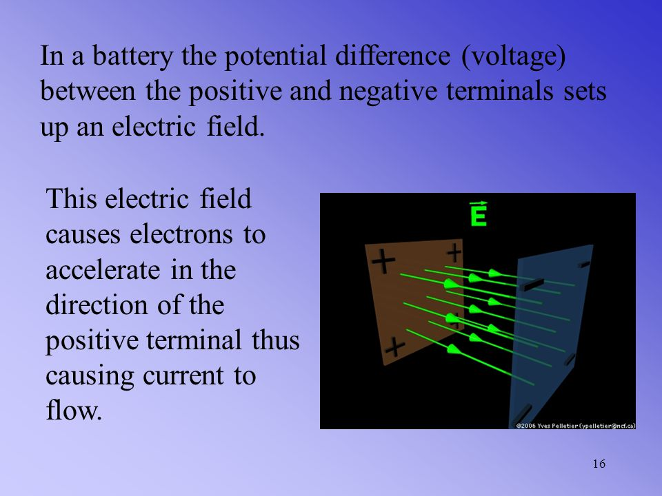 The difference in this electric potential energy is what is known as voltage 15 1 Volt is when a battery cell provides 1 Joule of electrical potential