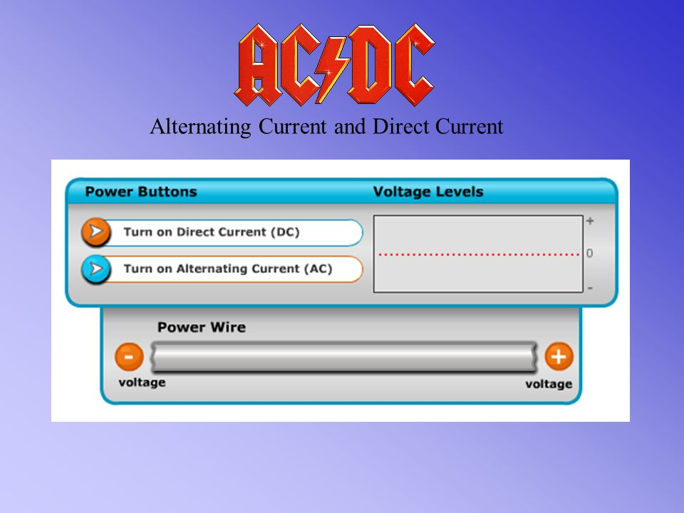 http://www.youtube.com/watch?v=0oTmAP_EESI&feature=player_embedded Electric Current