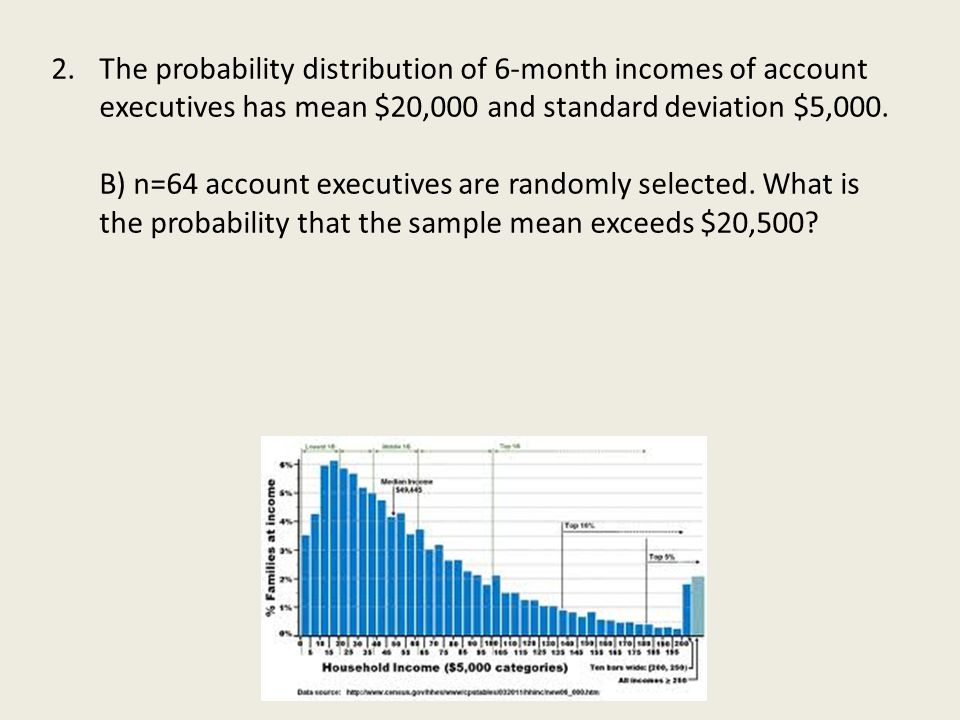 2.The probability distribution of 6-month incomes of account executives has mean $20,000 and standard deviation $5,000.