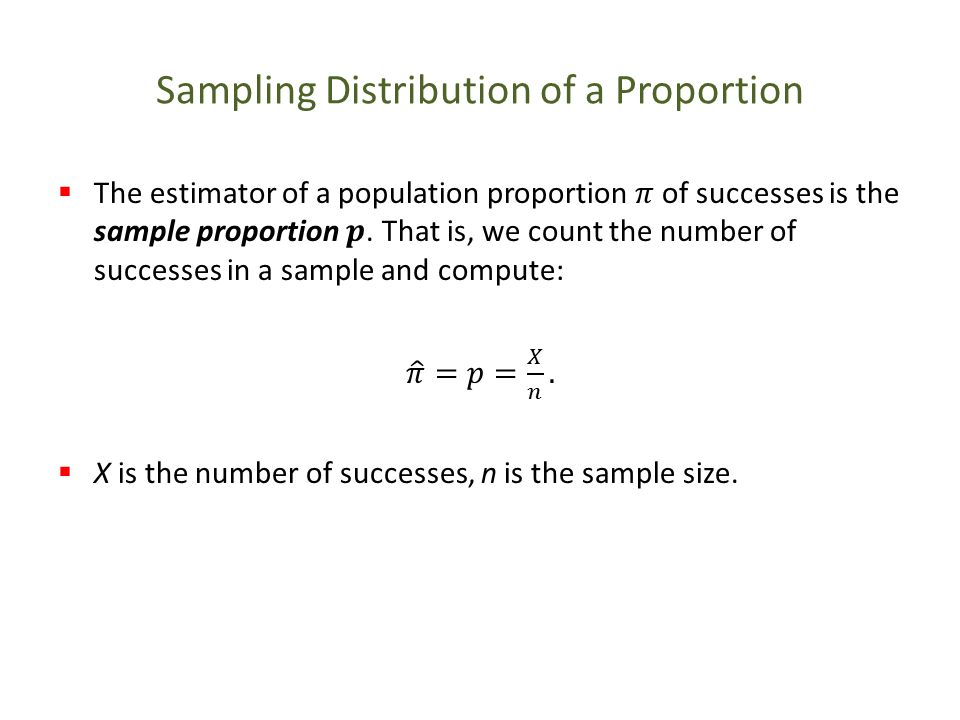 Sampling Distribution of a Proportion