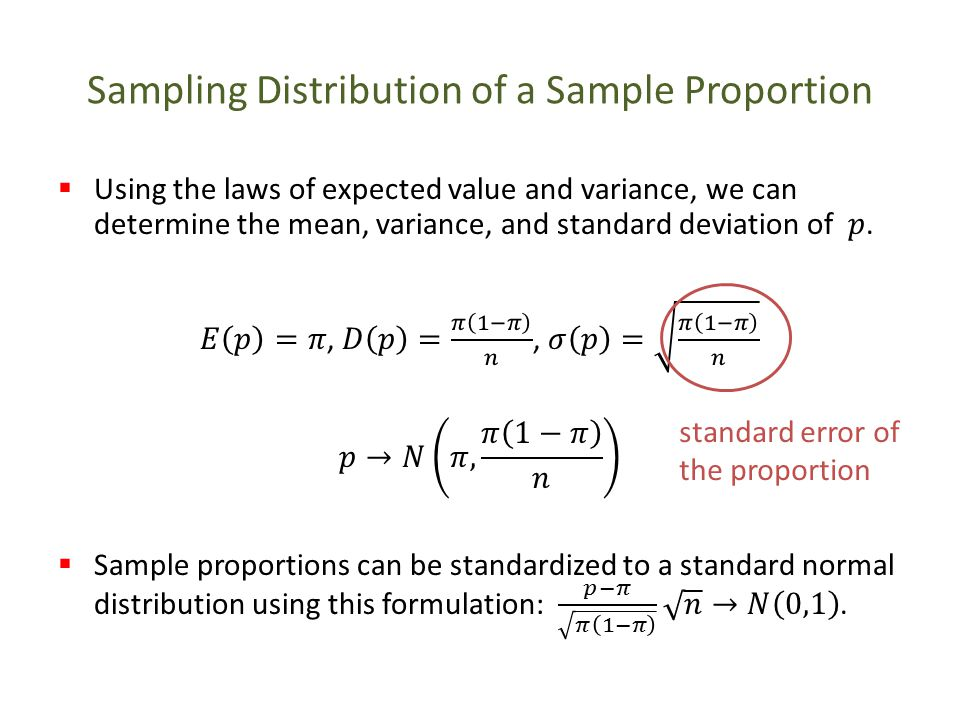 Sampling Distribution of a Sample Proportion standard error of the proportion