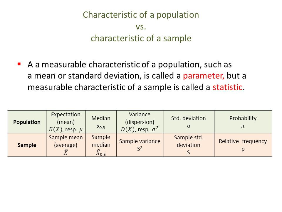 Characteristic of a population vs.