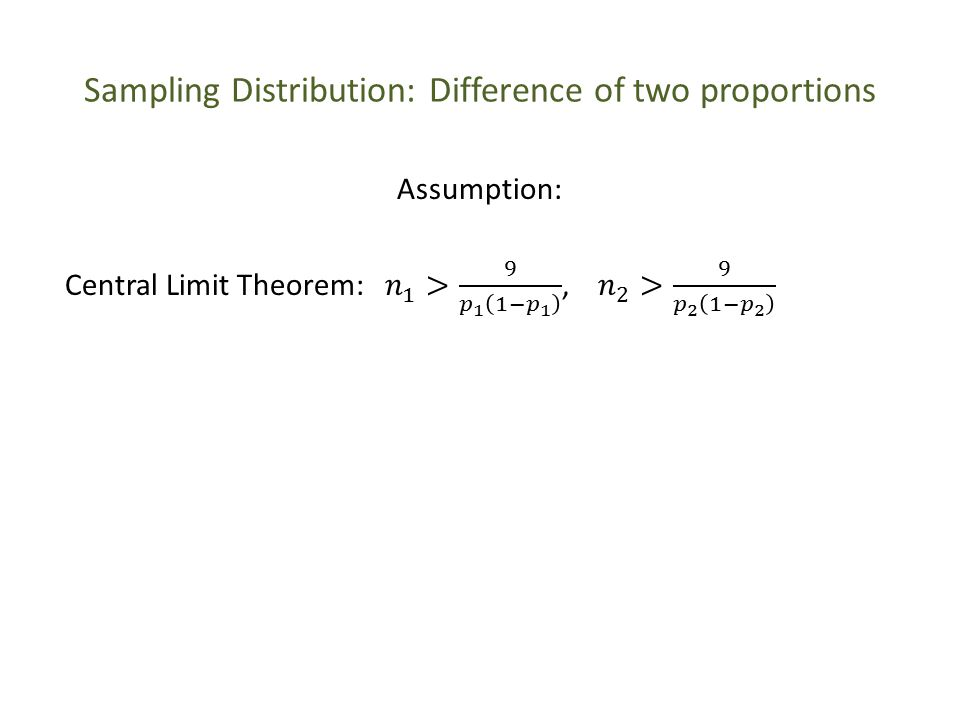 Sampling Distribution: Difference of two proportions