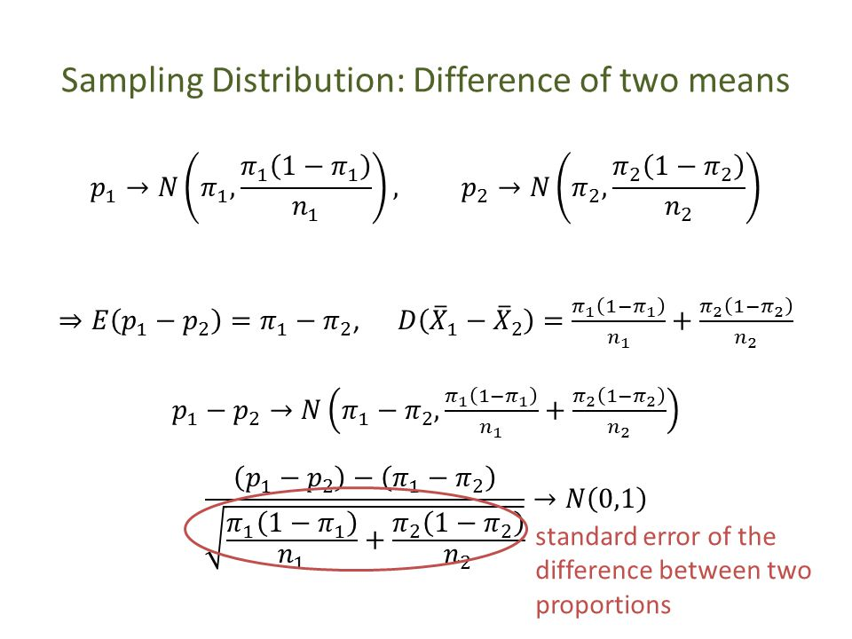 Sampling Distribution: Difference of two means standard error of the difference between two proportions