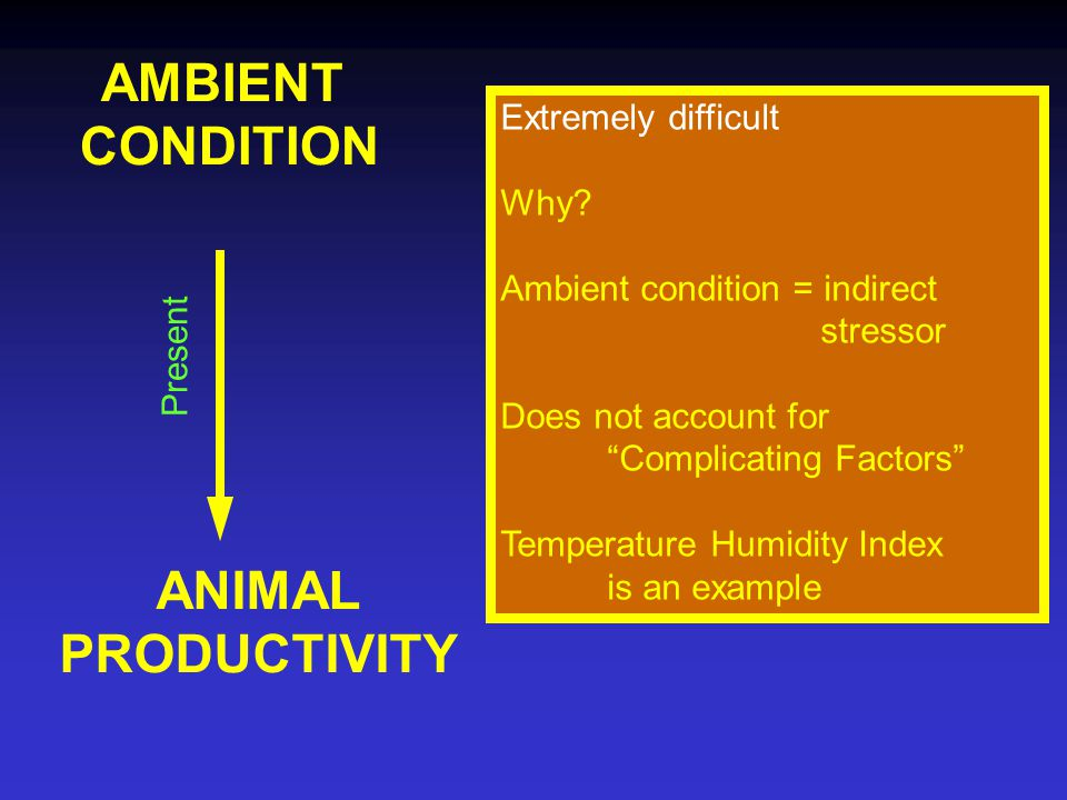 ANIMAL PRODUCTIVITY Present AMBIENT CONDITION Extremely difficult Why.