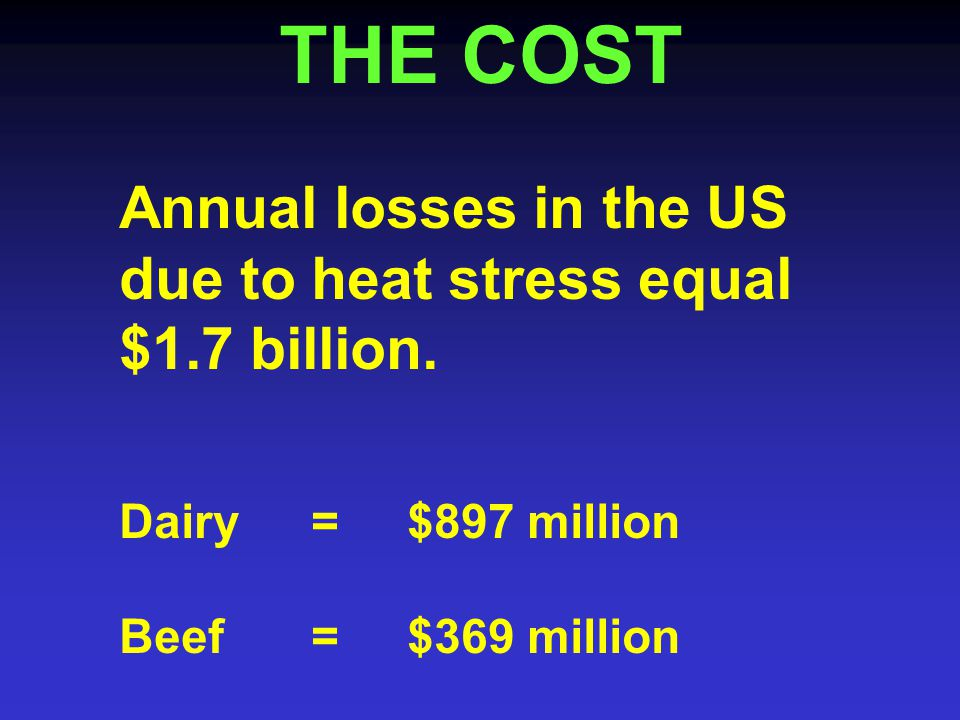 THE COST Annual losses in the US due to heat stress equal $1.7 billion.