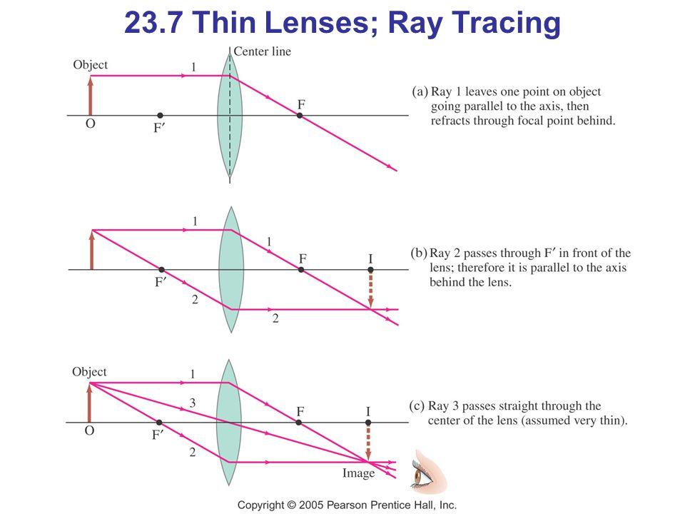 23.7 Thin Lenses; Ray Tracing