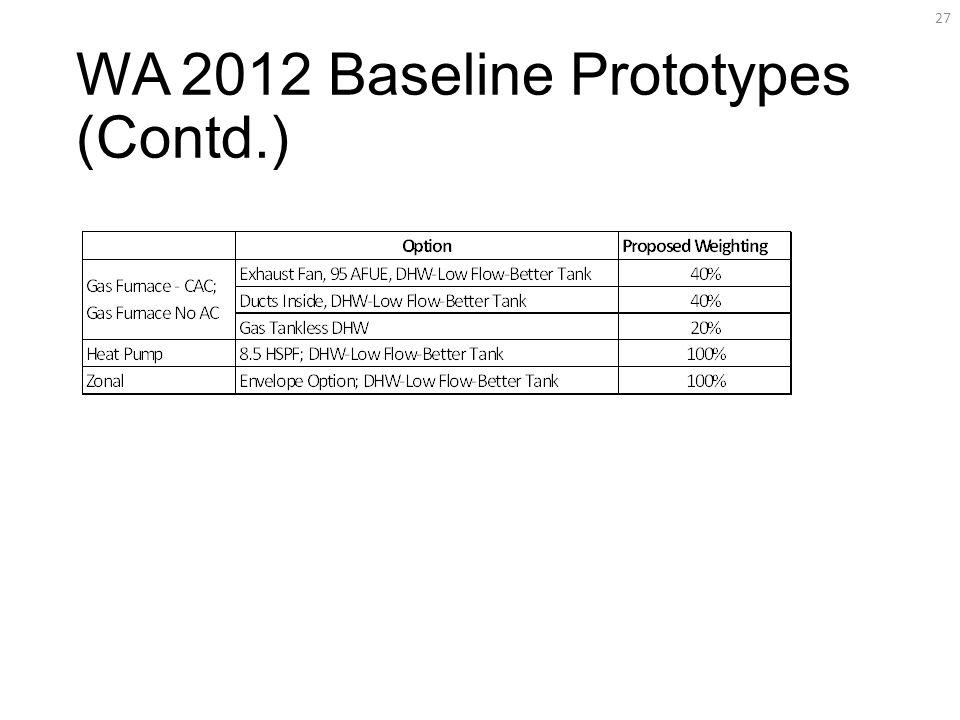 WA 2012 Baseline Prototypes (Contd.) 27