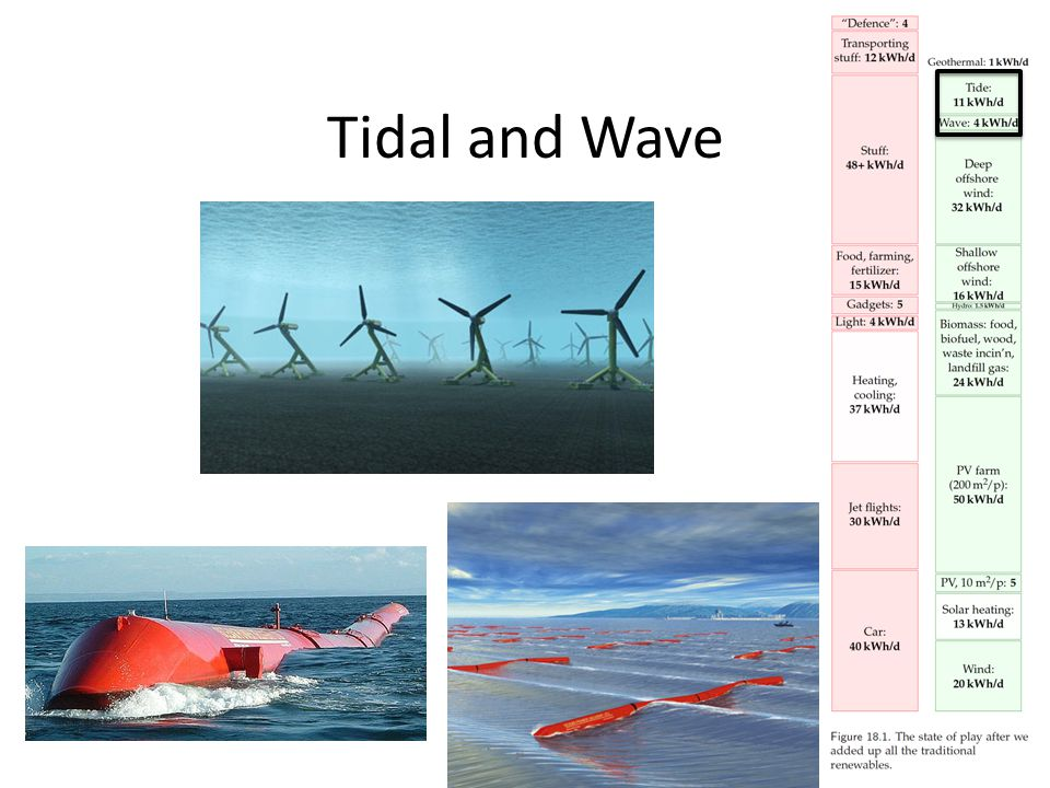Tidal and Wave