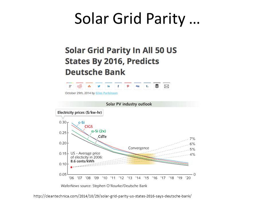 Solar Grid Parity … http://cleantechnica.com/2014/10/29/solar-grid-parity-us-states-2016-says-deutsche-bank/