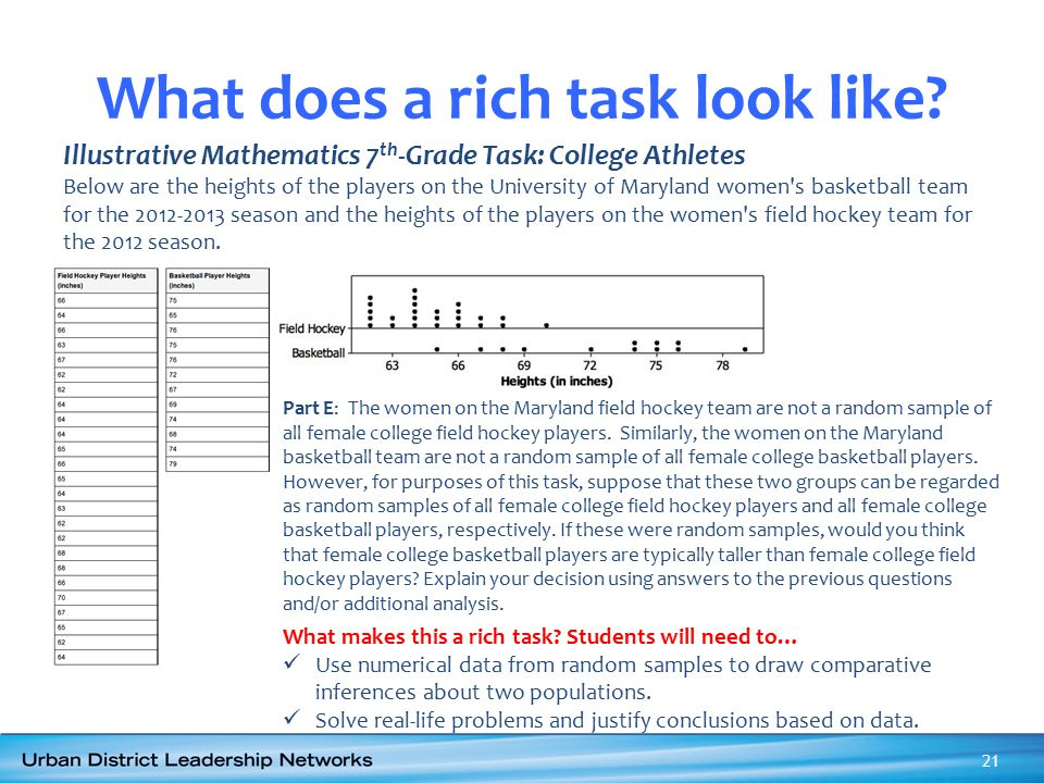 What does a rich task look like? Illustrative Mathematics 7 th -Grade Task: College Athletes Below are the heights of the players on the University of