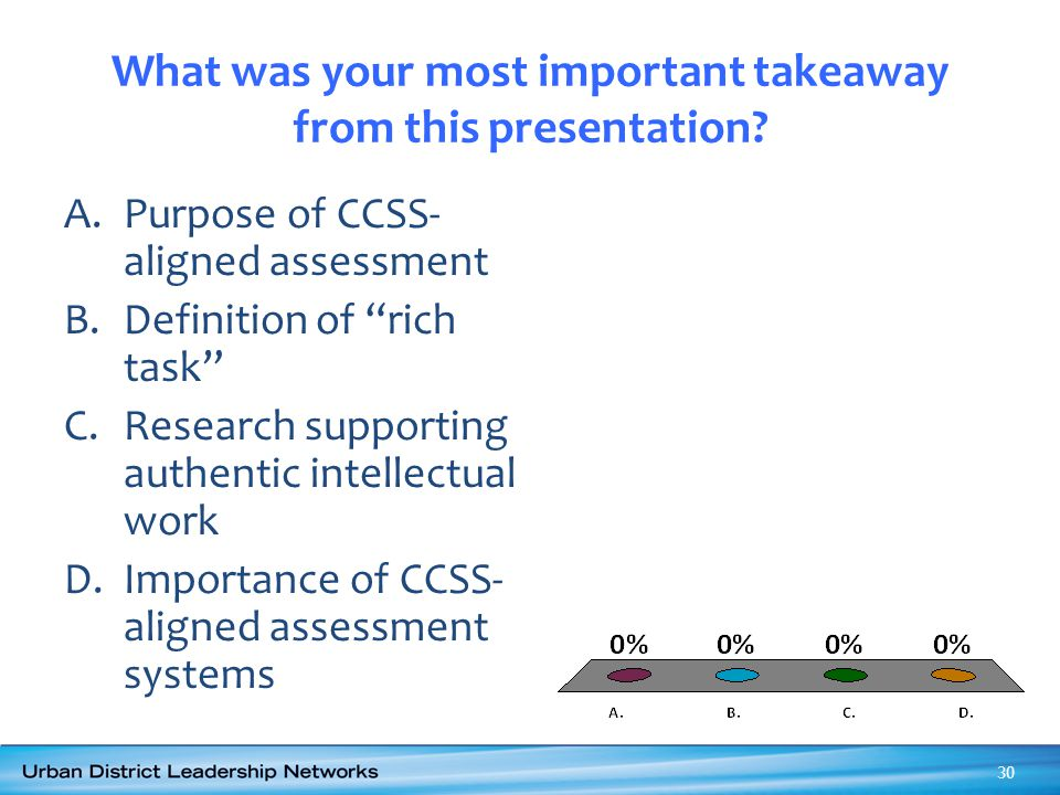"""What was your most important takeaway from this presentation? A.Purpose of CCSS- aligned assessment B.Definition of """"rich task"""" C.Research supporting"""