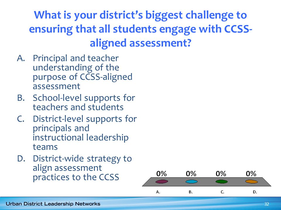 What is your district's biggest challenge to ensuring that all students engage with CCSS- aligned assessment? A.Principal and teacher understanding of
