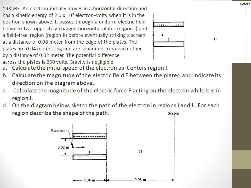 C#13 Circuit Basics 1.Draw the symbol for resistor.