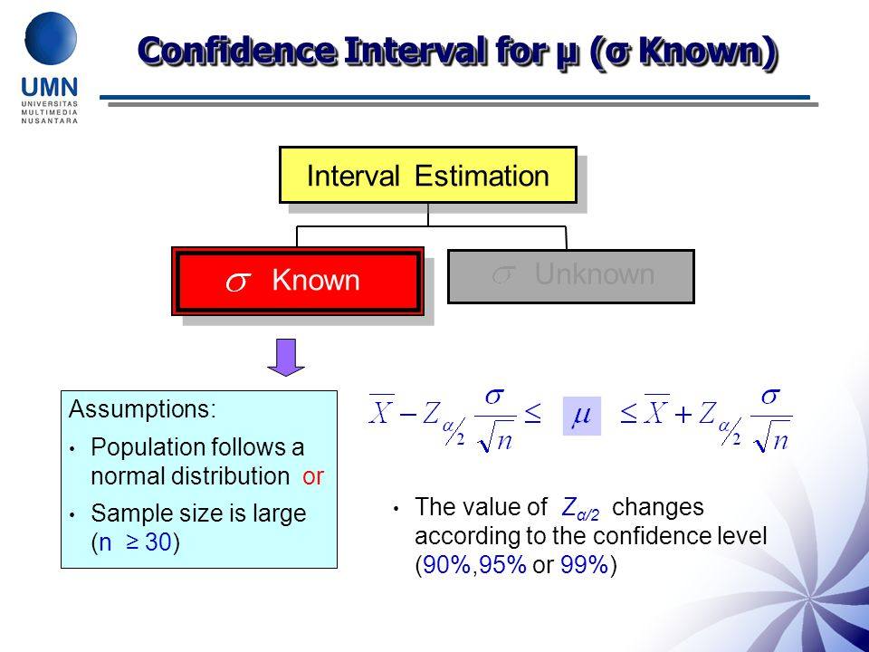 Unknown Known Interval Estimation Assumptions: Population follows a normal distribution or Sample size is large (n ≥ 30) The value of Z α/2 changes ac