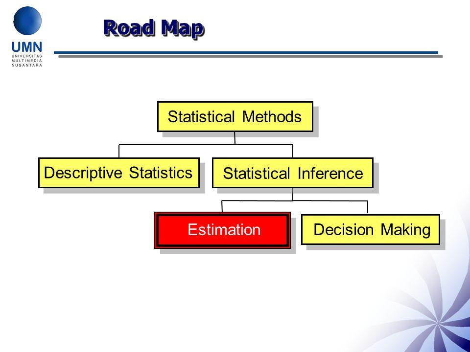 Road Map Estimation Statistical Methods Descriptive Statistics Statistical Inference Decision Making