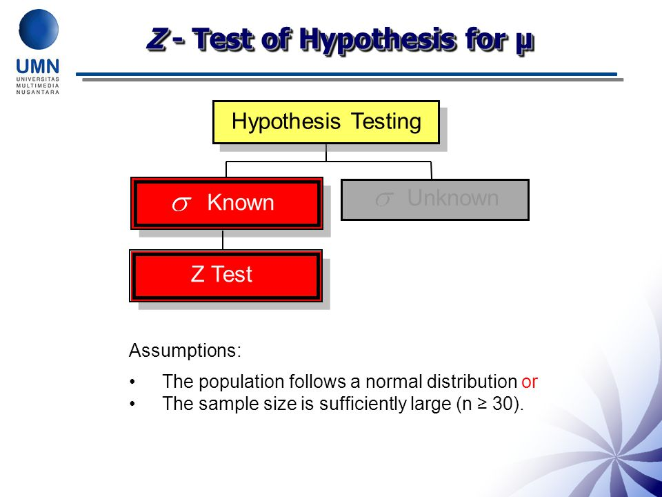 Z - Test of Hypothesis for μ Unknown Known Hypothesis Testing Z Test Assumptions: The population follows a normal distribution or The sample size is s