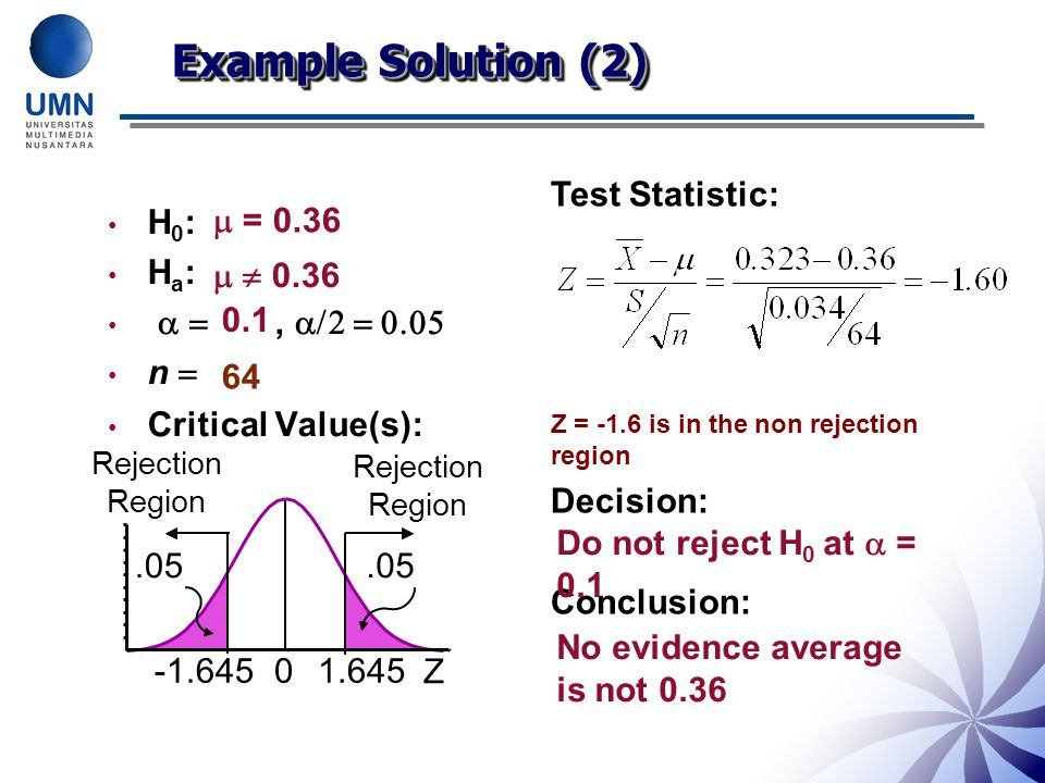 H 0 : H a :  ,   n  Critical Value(s): Test Statistic: Z = -1.6 is in the non rejection region Decision: Conclusion:  = 0.36   0.36 0.1
