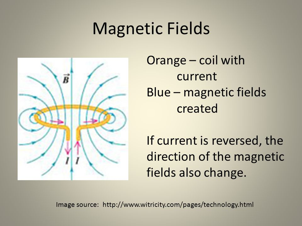 Magnetic Fields Orange – coil with current Blue – magnetic fields created If current is reversed, the direction of the magnetic fields also change.