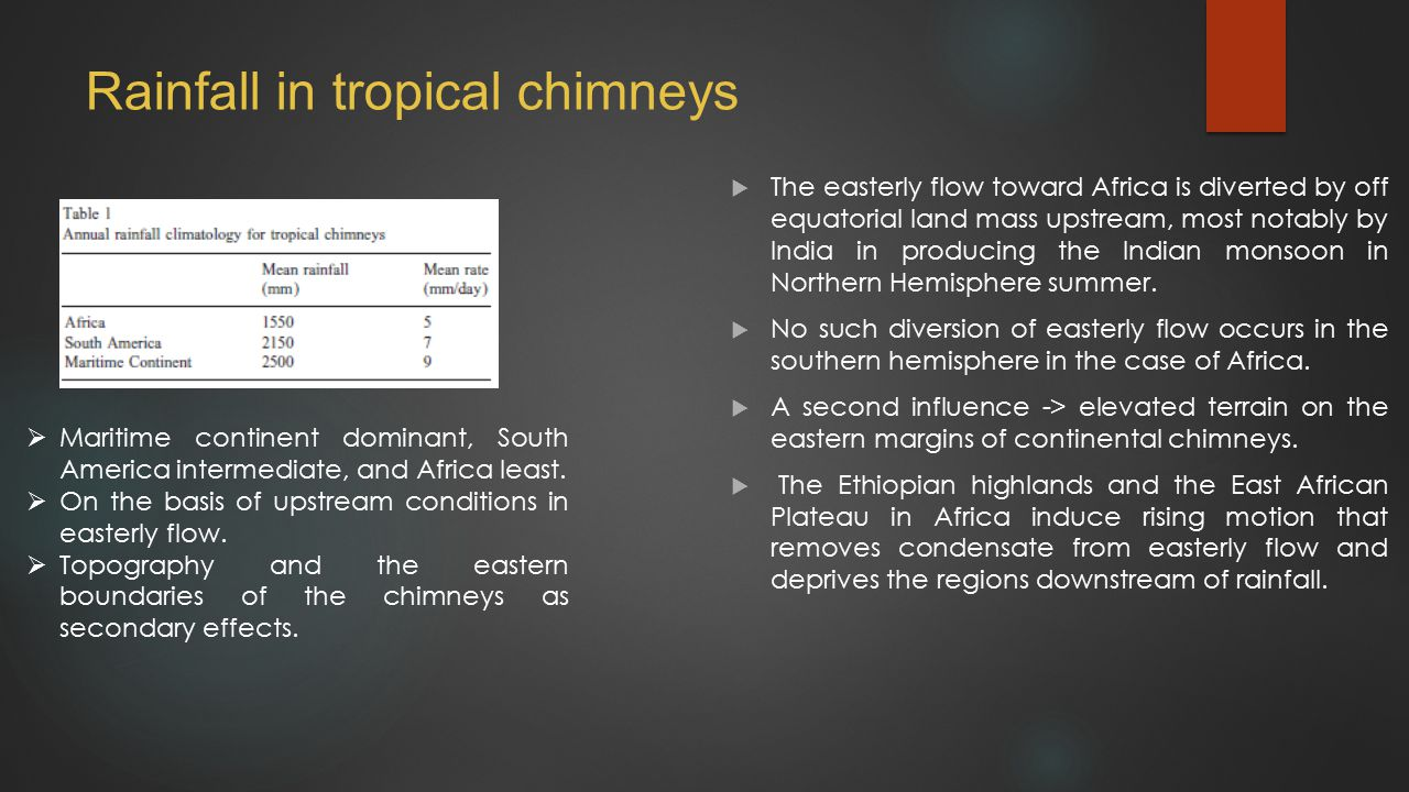 Rainfall in tropical chimneys  The easterly flow toward Africa is diverted by off equatorial land mass upstream, most notably by India in producing the Indian monsoon in Northern Hemisphere summer.