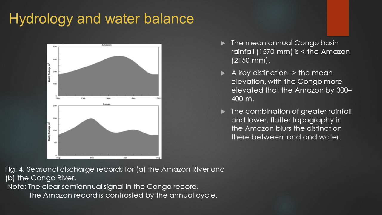 Hydrology and water balance  The mean annual Congo basin rainfall (1570 mm) is < the Amazon (2150 mm).  A key distinction -> the mean elevation, wit