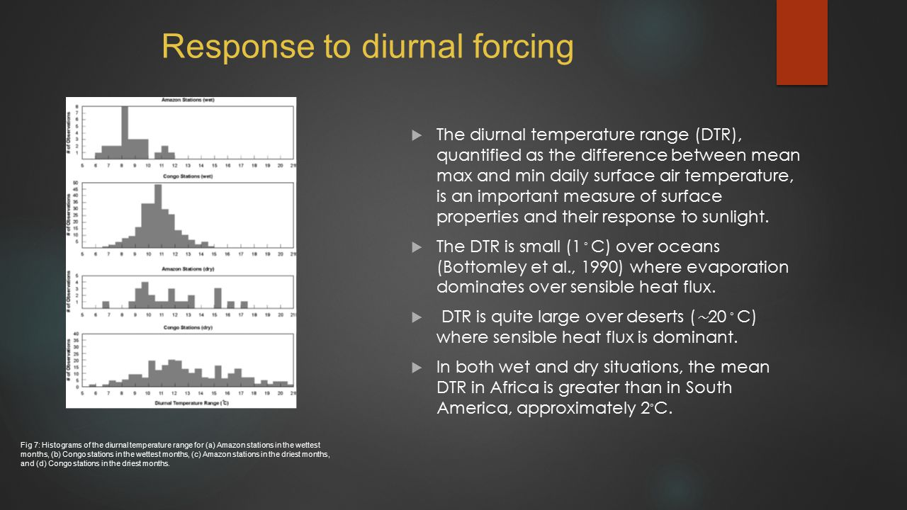 Response to diurnal forcing  The diurnal temperature range (DTR), quantified as the difference between mean max and min daily surface air temperature