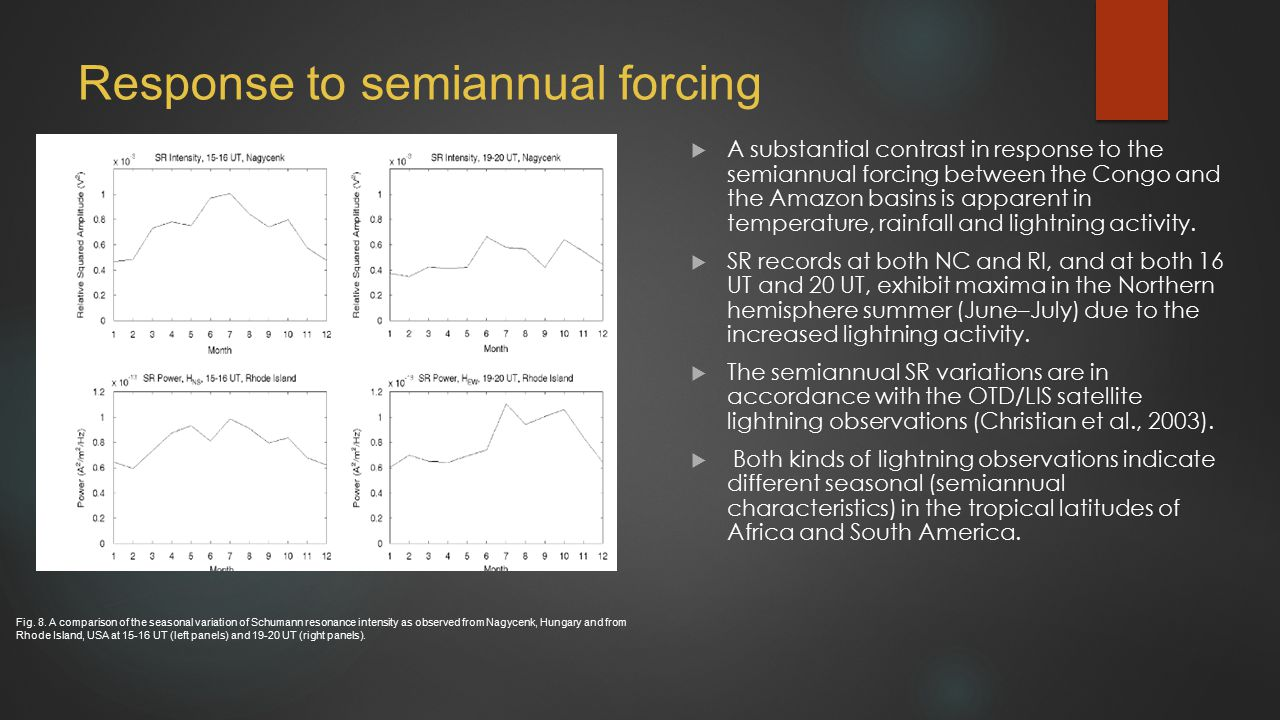 Response to semiannual forcing  A substantial contrast in response to the semiannual forcing between the Congo and the Amazon basins is apparent in temperature, rainfall and lightning activity.