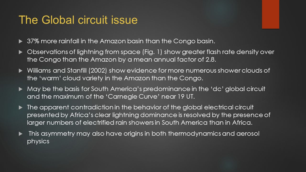 The Global circuit issue  37% more rainfall in the Amazon basin than the Congo basin.
