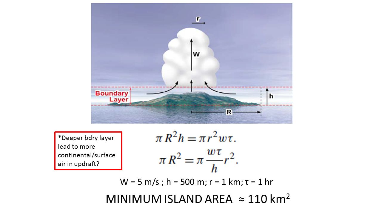W = 5 m/s ; h = 500 m; r = 1 km; τ = 1 hr MINIMUM ISLAND AREA ≈ 110 km 2 *Deeper bdry layer lead to more continental/surface air in updraft?