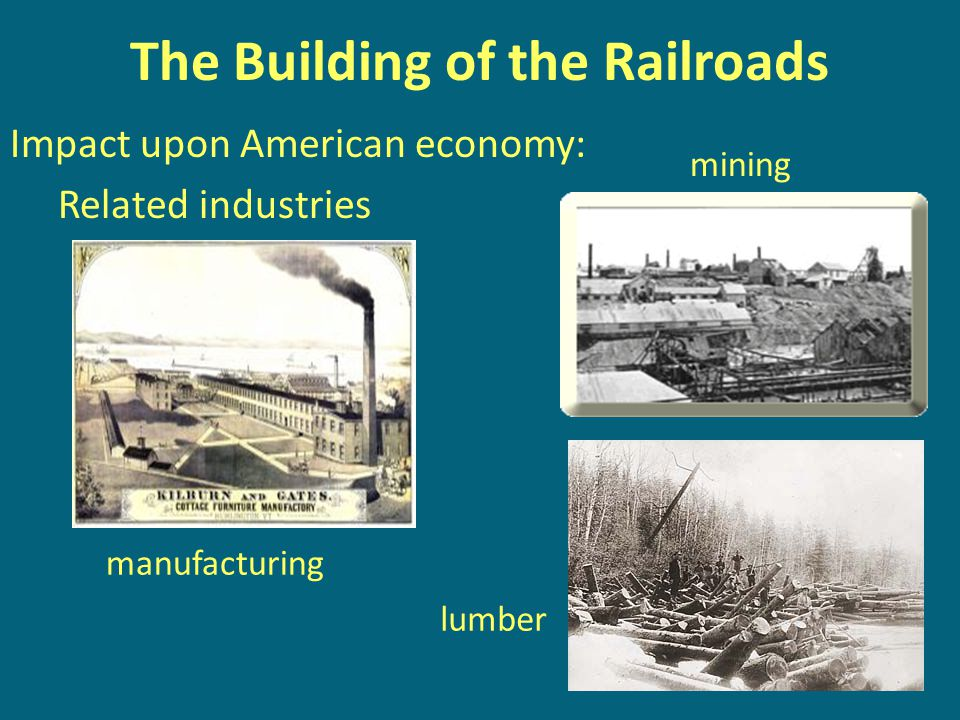The Building of the Railroads Impact upon American economy: Related industries mining lumber manufacturing