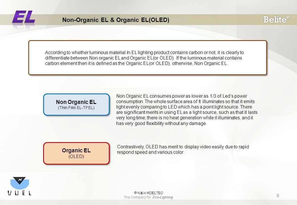 According to whether luminous material In EL lighting product contains carbon or not, it is clearly to differentiate between Non organic EL and Organic EL(or OLED).