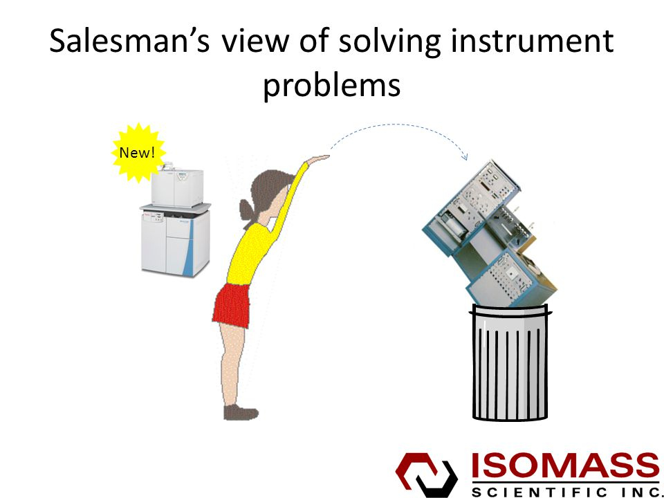 Salesman's view of solving instrument problems New!