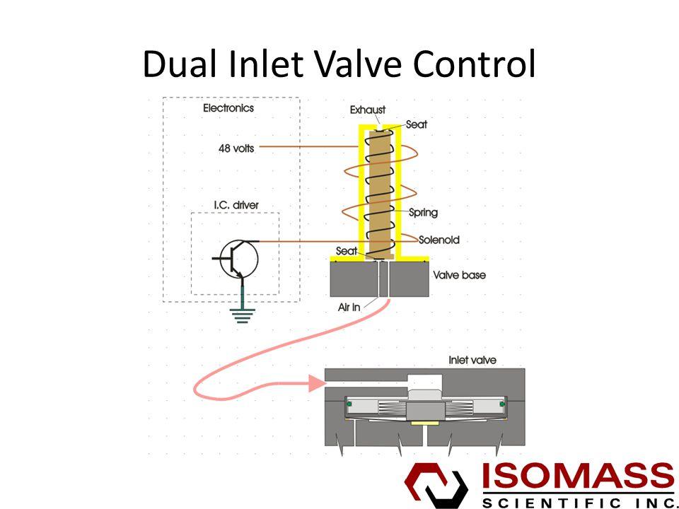 Dual Inlet Valve Control