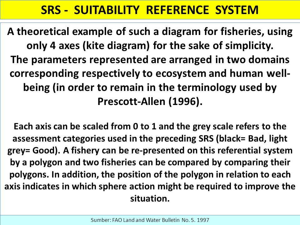 SRS - SUITABILITY REFERENCE SYSTEM A theoretical example of such a diagram for fisheries, using only 4 axes (kite diagram) for the sake of simplicity.
