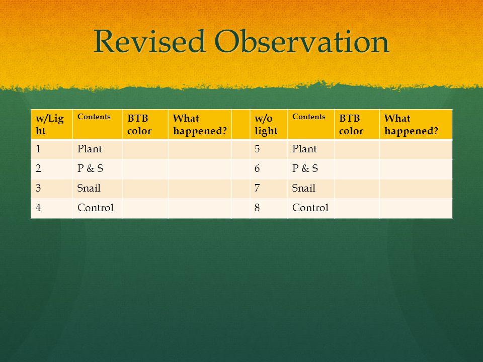 Revised Observation w/Lig ht Contents BTB color What happened? w/o light Contents BTB color What happened? 1Plant5 2P & S6 3Snail7 4Control8