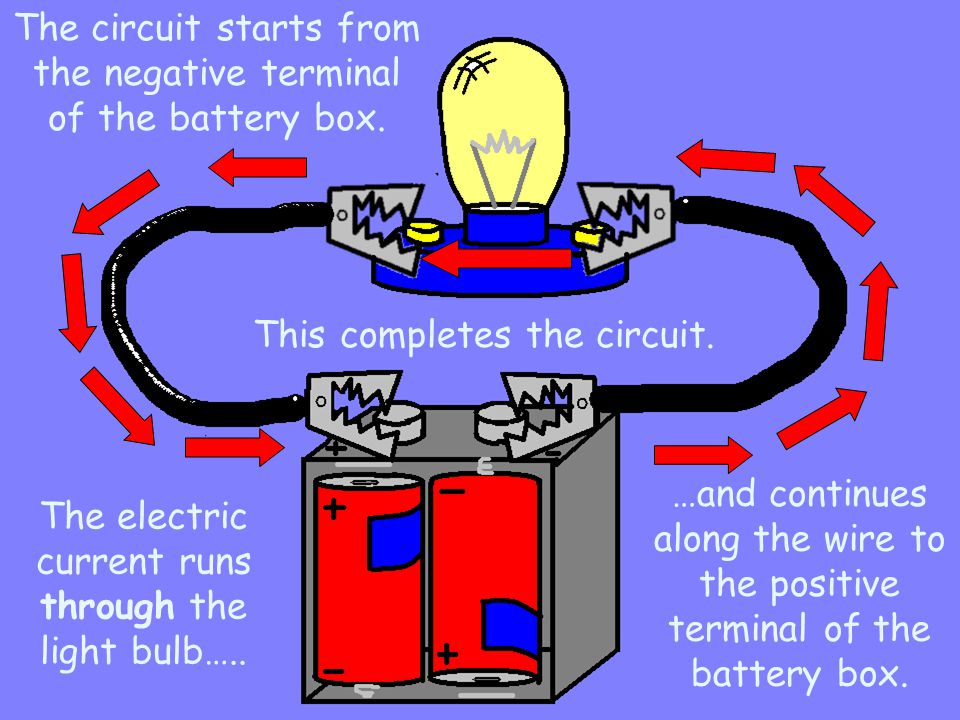 The circuit only works when everything is connected correctly.