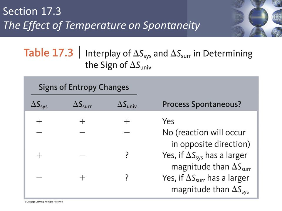 Section 17.3 The Effect of Temperature on Spontaneity Copyright © Cengage Learning. All rights reserved 36