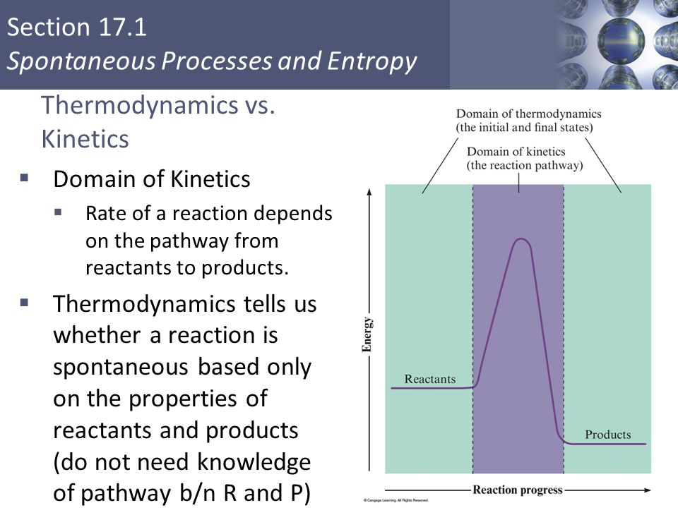 Section 17.1 Spontaneous Processes and Entropy Copyright © Cengage Learning. All rights reserved 6 Thermodynamics vs. Kinetics  Domain of Kinetics 