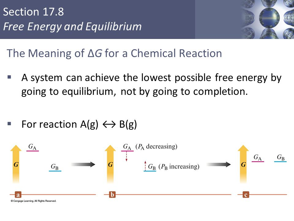 Section 17.8 Free Energy and Equilibrium The Meaning of ΔG for a Chemical Reaction  A system can achieve the lowest possible free energy by going to