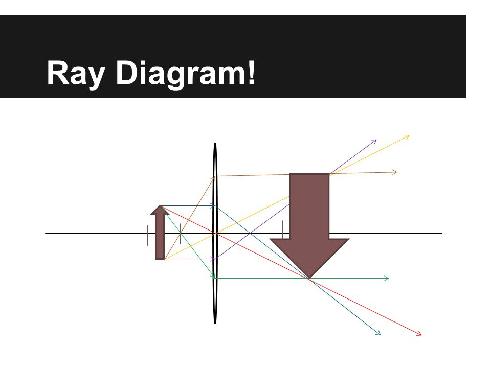 Ray Diagram!