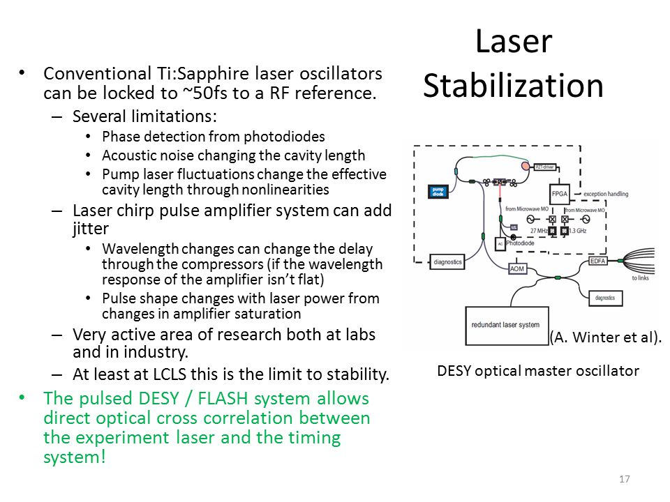 Laser Stabilization Conventional Ti:Sapphire laser oscillators can be locked to ~50fs to a RF reference. – Several limitations: Phase detection from p