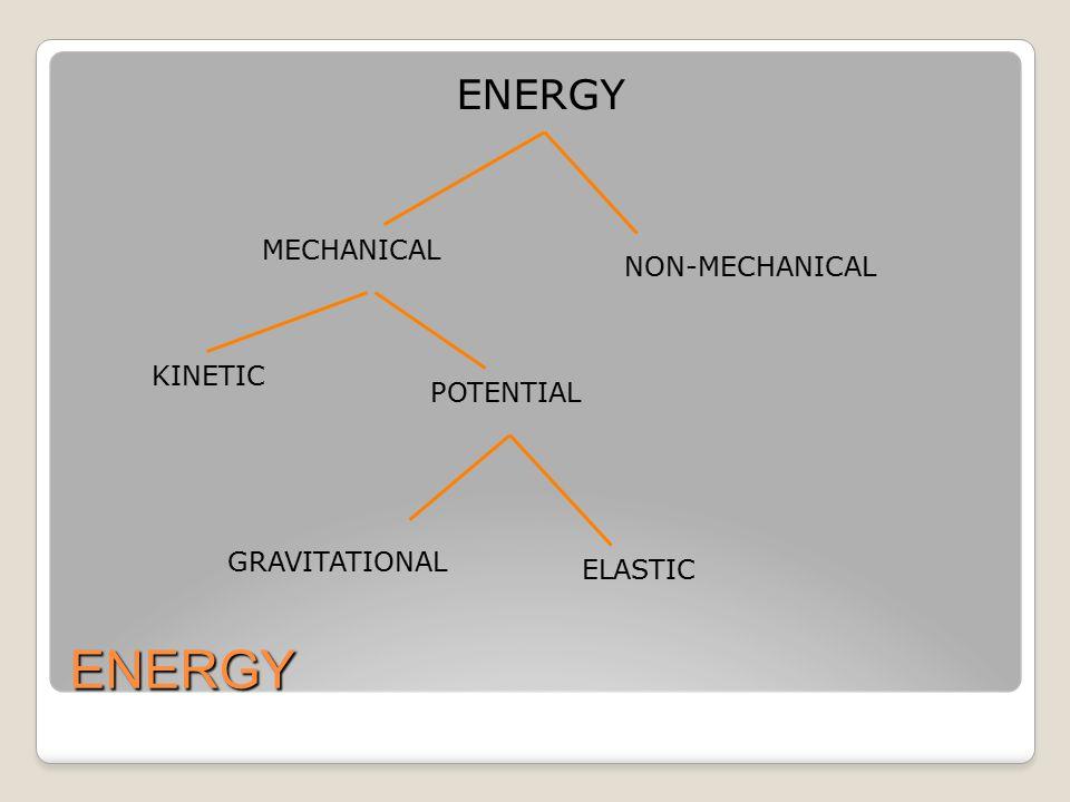 ENERGY ENERGY MECHANICAL NON-MECHANICAL KINETIC POTENTIAL GRAVITATIONAL ELASTIC