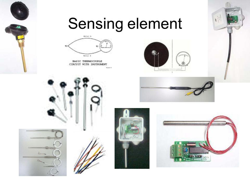 Sensing element
