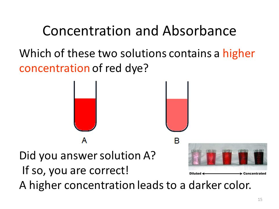 Concentration and Absorbance Which of these two solutions contains a higher concentration of red dye.