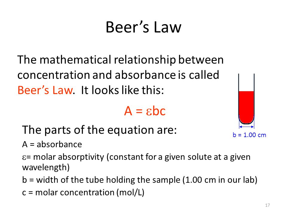 Beer's Law The mathematical relationship between concentration and absorbance is called Beer's Law.