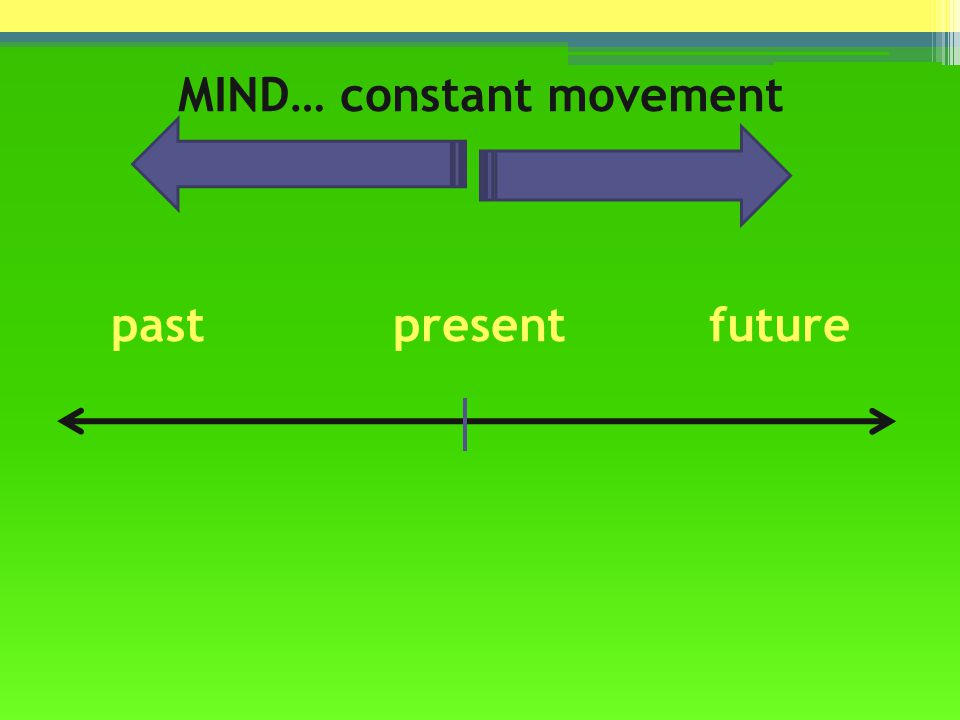MIND… constant movement past present future