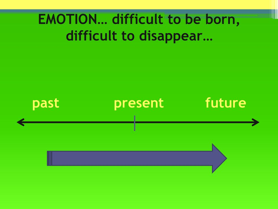 EMOTION… difficult to be born, difficult to disappear… past present future