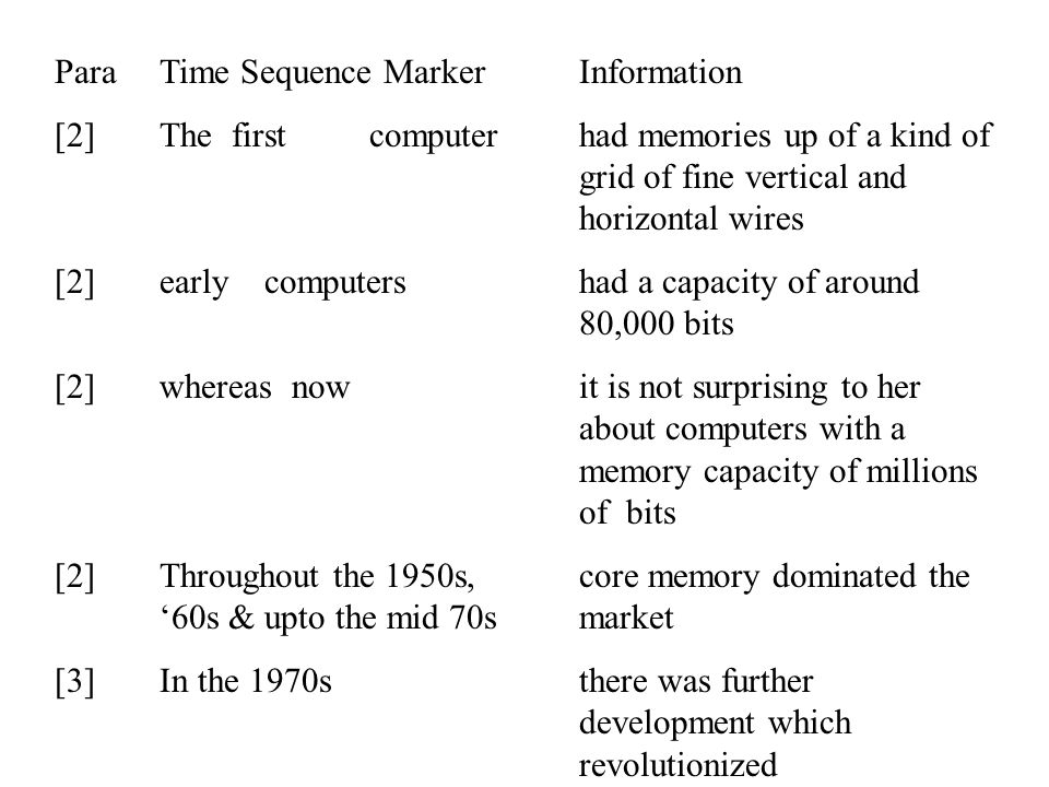 46 ParaTime Sequence MarkerInformation [2]The firstcomputerhad memories up of a kind of grid of fine vertical and horizontal wires [2]earlycomputershad a capacity of around 80,000 bits [2]whereas nowit is not surprising to her about computers with a memory capacity of millions of bits [2]Throughout the 1950s,core memory dominated the '60s & upto the mid 70smarket [3]In the 1970sthere was further development which revolutionized computer field