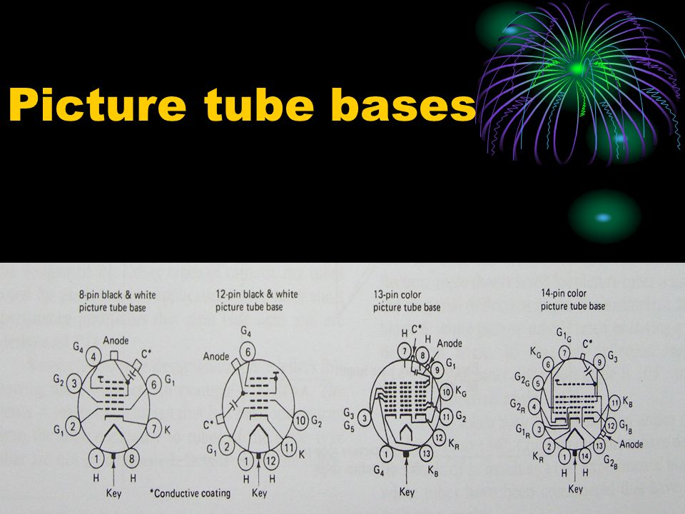 Picture tube bases